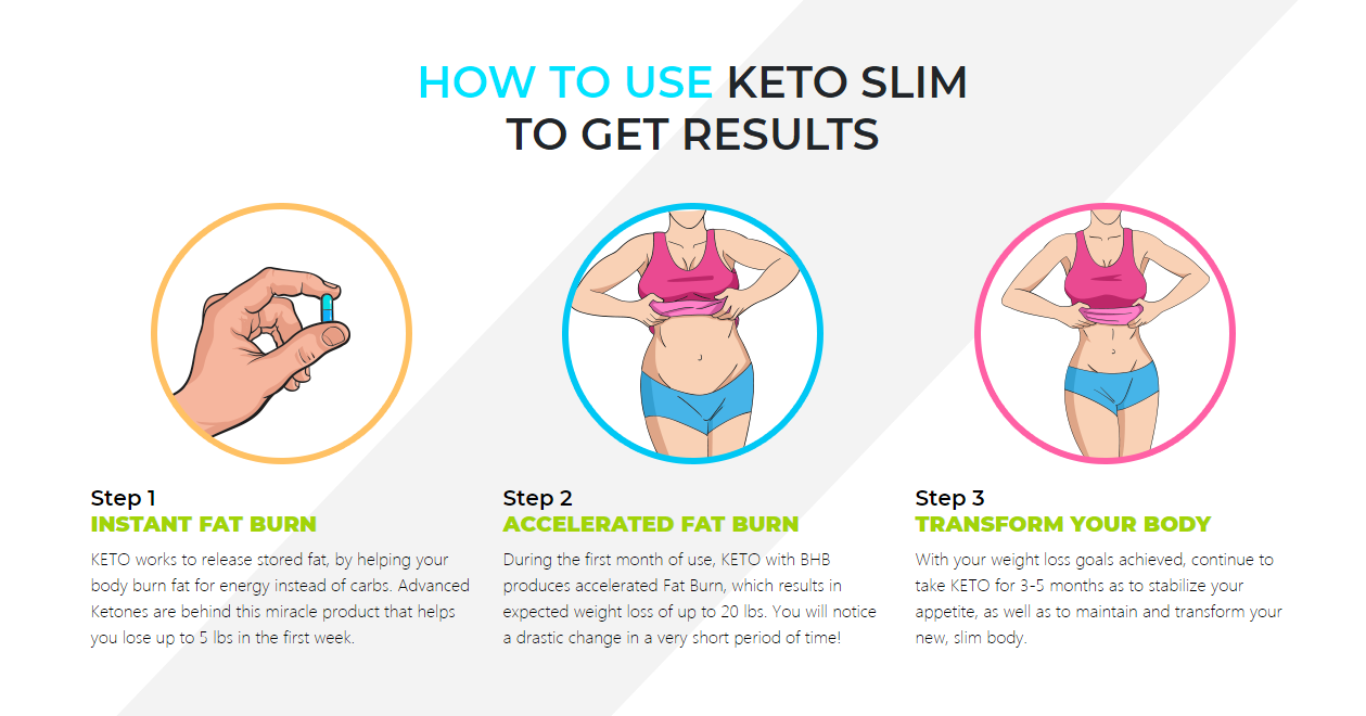 How to Use Keto Pills