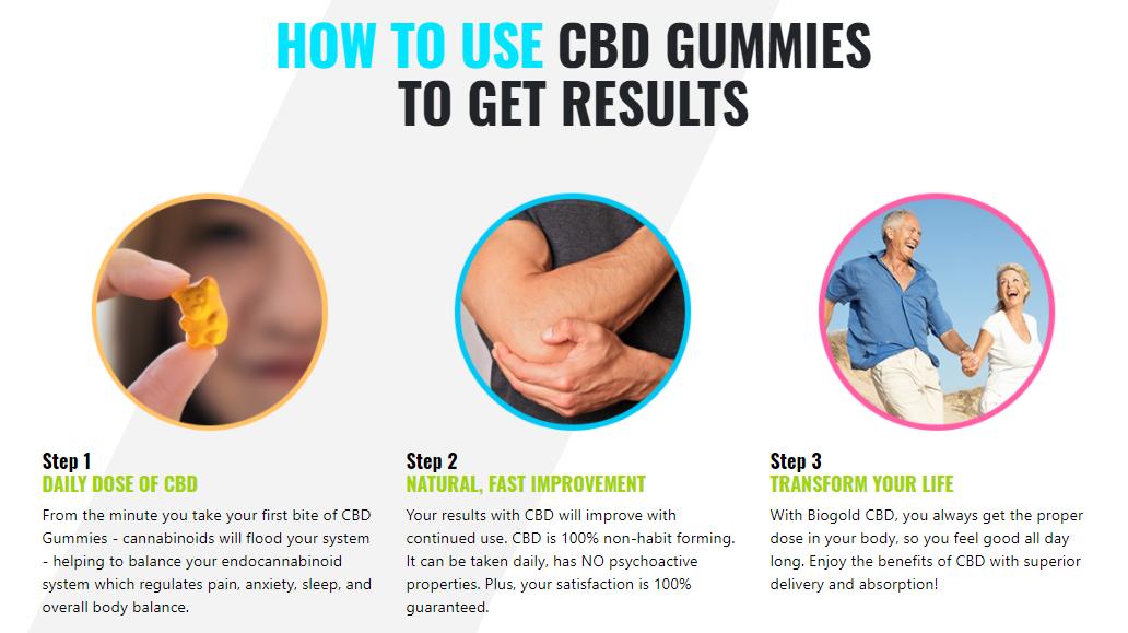 How to Use CBD Gummies